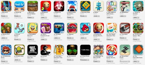 Top Paid Apps Apps