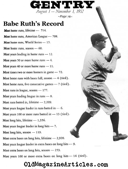 Babe Ruth Record