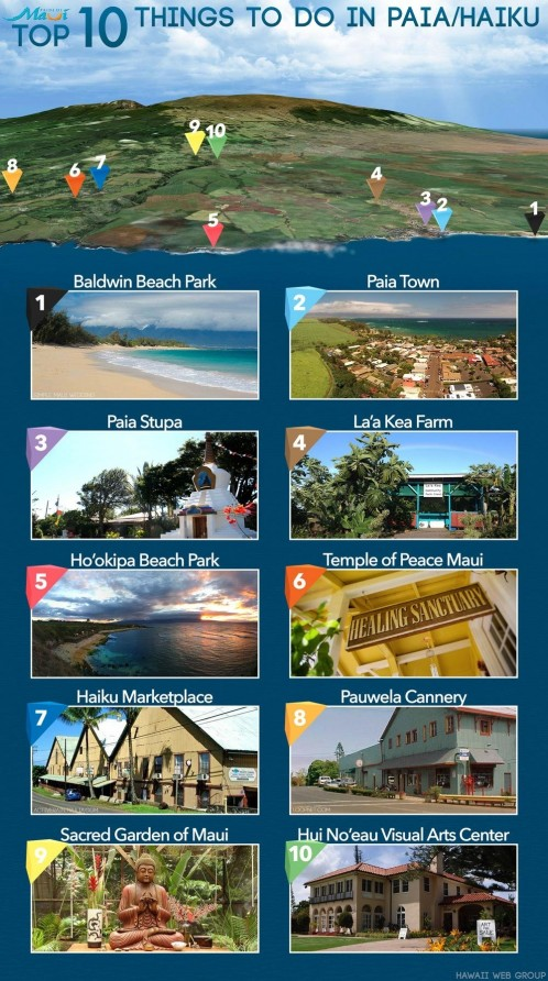 Top Things To Do In Paia Haiku Infographic